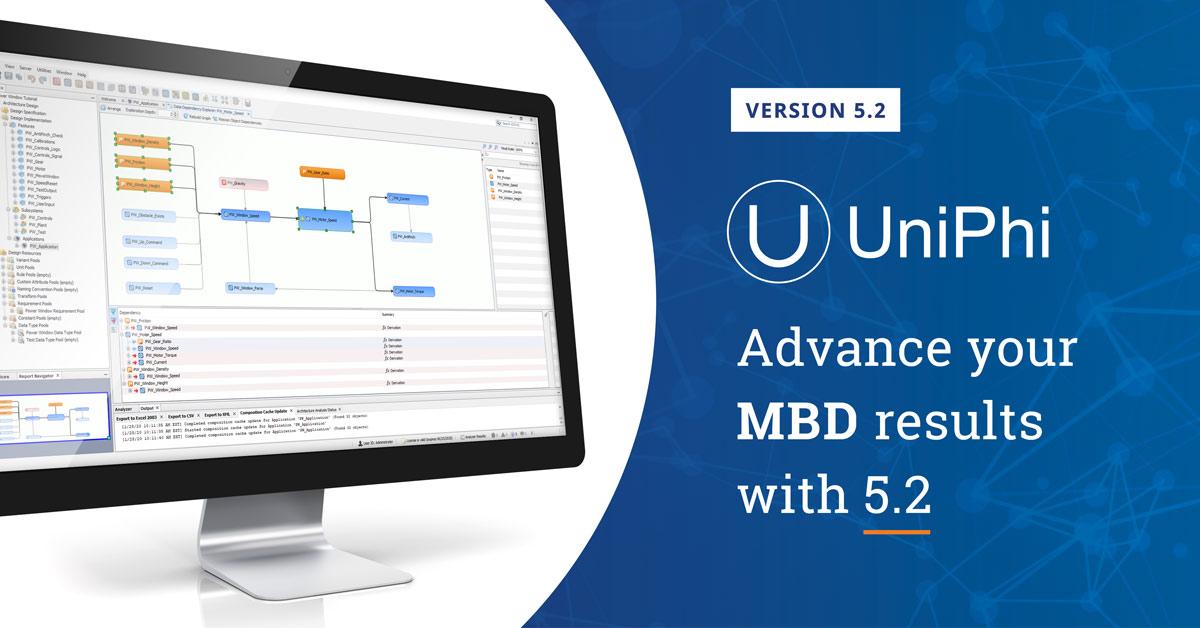 Uniphi52
