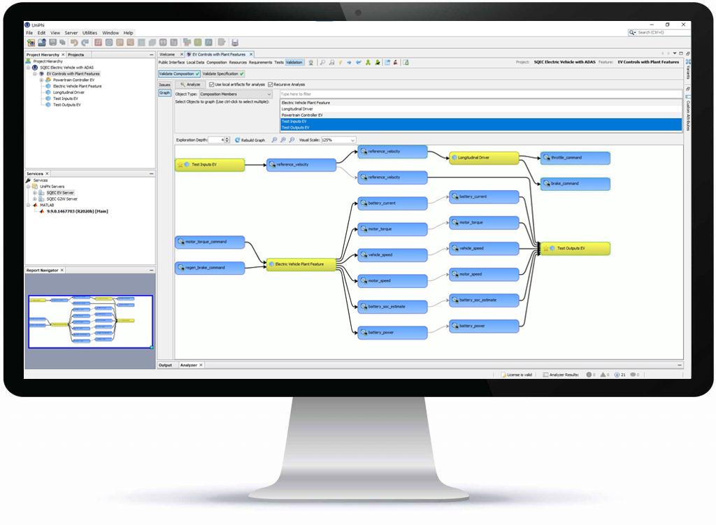 UniPhi Model-Based Design